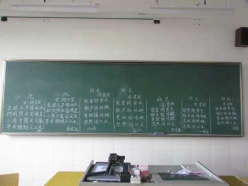百树学校教师综合素质技能大赛还在持续进行中.